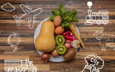 Comment réduire l'empreinte carbone de son assiette ?